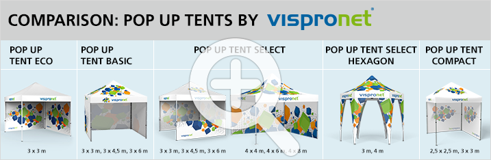 Overview of Vispronet® - Pop Up tents Basic, Select, Select Hexagon and Compact ordered by product details.